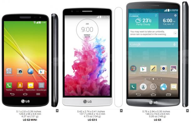LG G3 S se presentó oficialmente: sus especificaciones técnicas