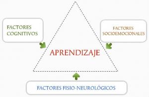 Triangulo_del_Aprendizaje