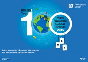 telefonica-ranking-mundial