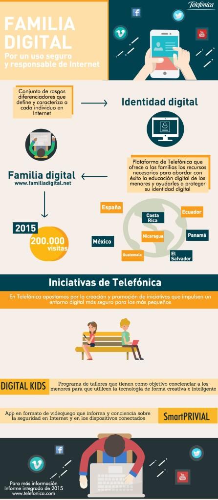 Familia Digital, proyecto que ayuda a proteger nuestra identidad digital