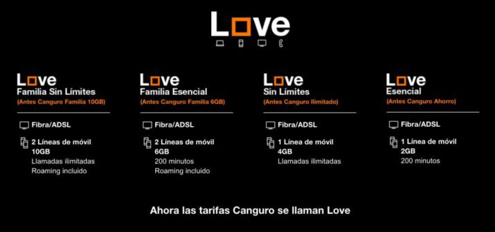 Orange renueva su marca convergente con Love