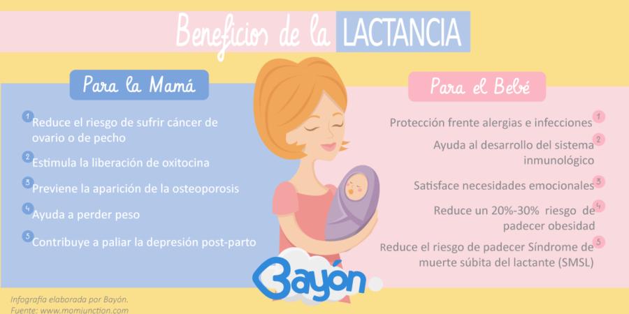 Tienda de bebés online explica principales beneficios de la lactancia