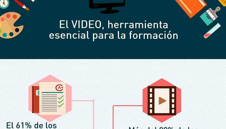 Vídeo online con fines educativos gana fuerza entre los más jóvenes