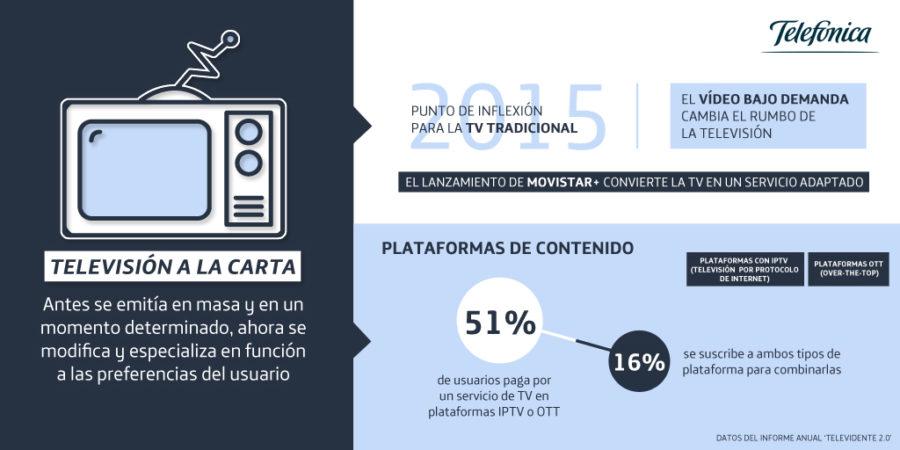 Movistar destaca en su oferta de televisión de pago