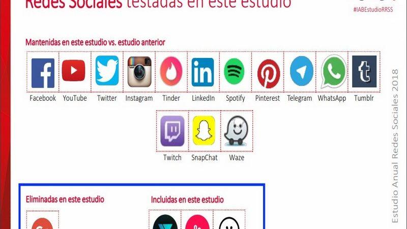Un 95% de los internautas españoles miran vídeos en redes sociales