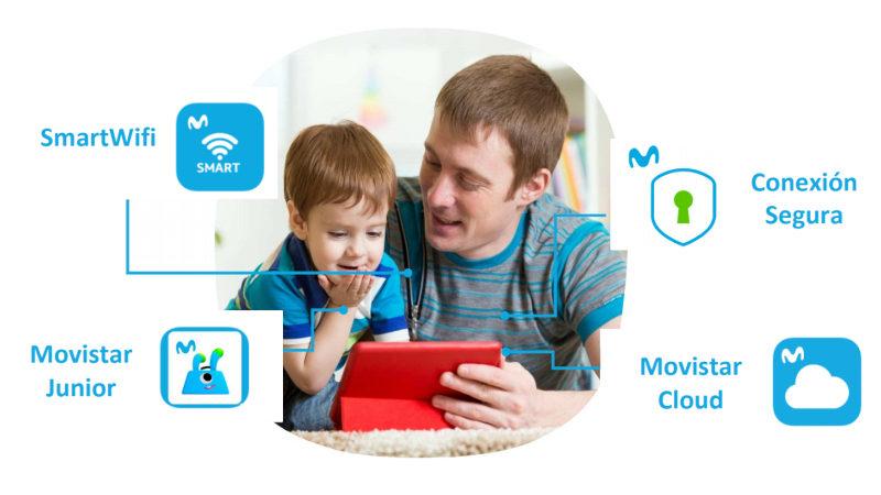 Movistar ofrece cuatro nuevos servicios de seguridad gratuitos para sus clientes Fusión
