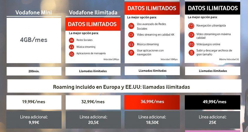 Vodafone reduce hasta un 20% sus tarifas 5G y datos ilimitados